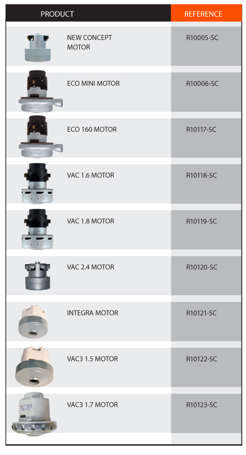 motores-tabela