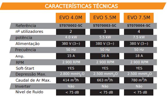 evo_motormecanico_specs