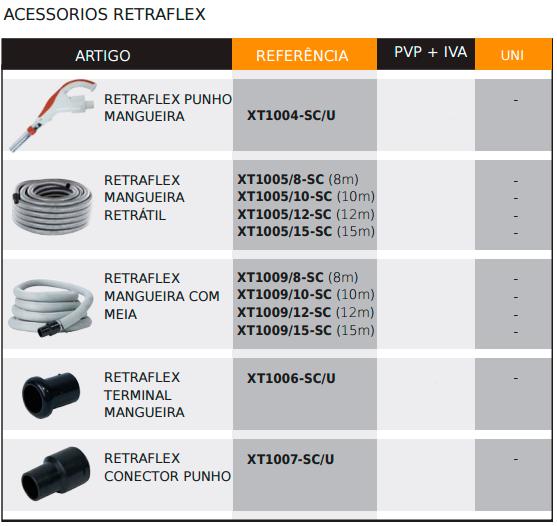 Acessorios_Retraflex