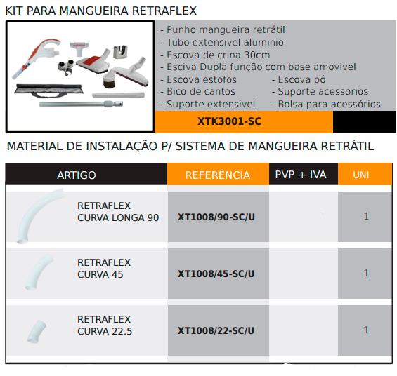 Kit_Retraflex_Material_Instalacao