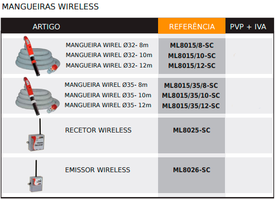 Mangueiras_Wireless_01