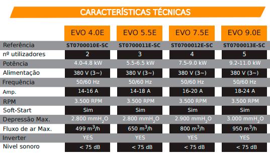 Evo_MotorEletronico_Specs-01