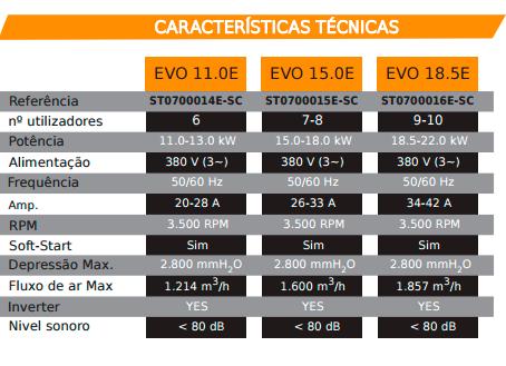 Evo_MotorEletronico_Specs-02