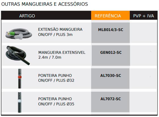 Mangueiras_Acessorios